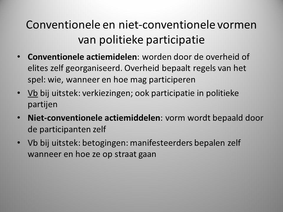 Conventionele en niet-conventionele vormen van politieke participatie