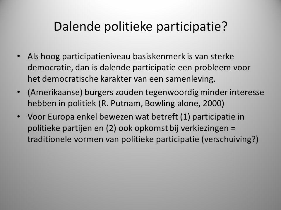 Dalende politieke participatie