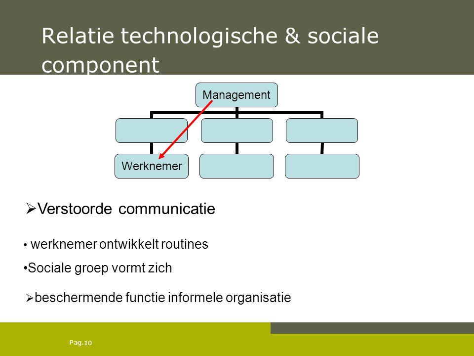 Relatie technologische & sociale component