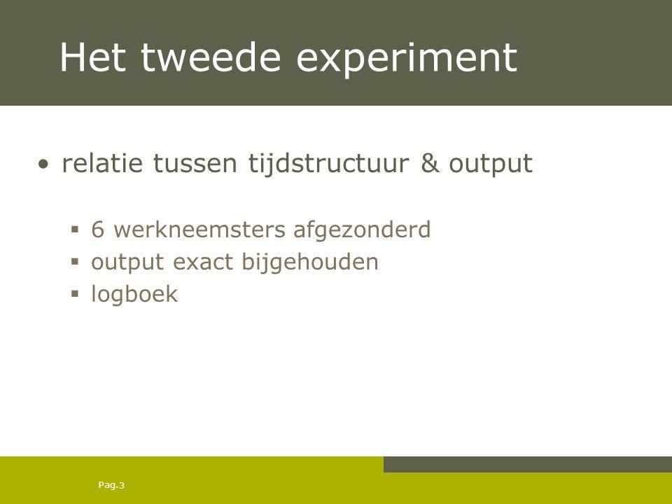 Het tweede experiment relatie tussen tijdstructuur & output