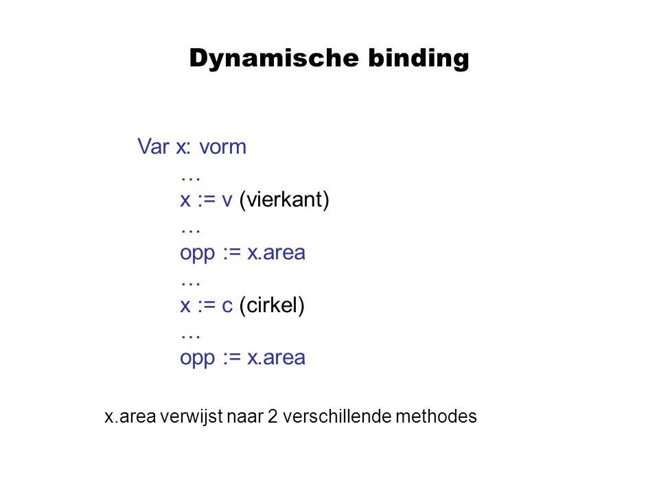 Dynamische binding Var x: vorm … x := v (vierkant) opp := x.area