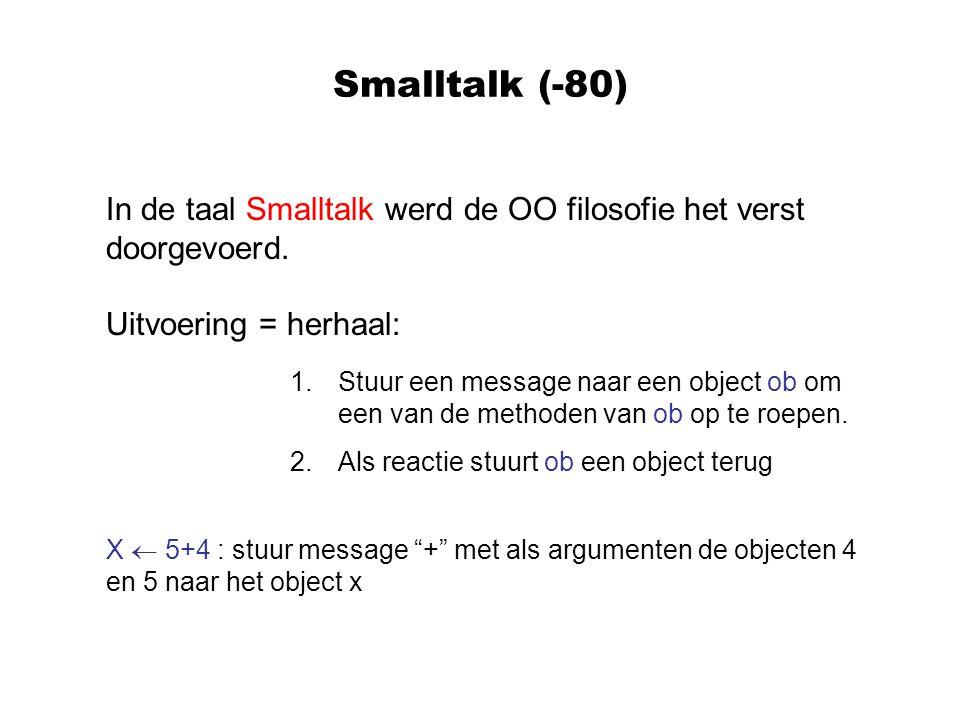 Smalltalk (-80) In de taal Smalltalk werd de OO filosofie het verst doorgevoerd. Uitvoering = herhaal: