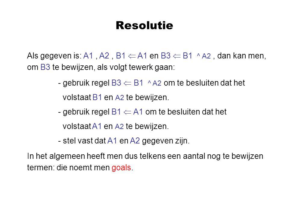 Resolutie Als gegeven is: A1 , A2 , B1  A1 en B3  B1 ^ A2 , dan kan men, om B3 te bewijzen, als volgt tewerk gaan:
