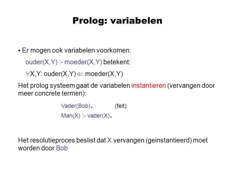 Prolog: variabelen Er mogen ook variabelen voorkomen: