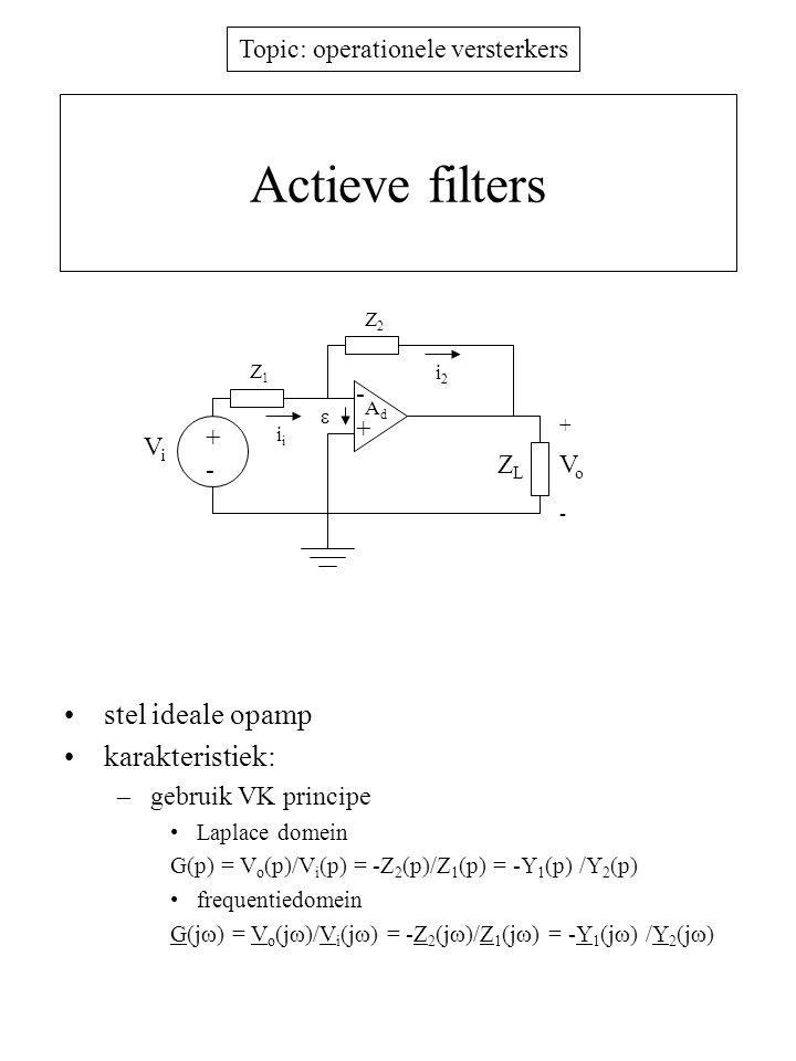 Actieve filters stel ideale opamp karakteristiek: - + + - Vi ZL Vo