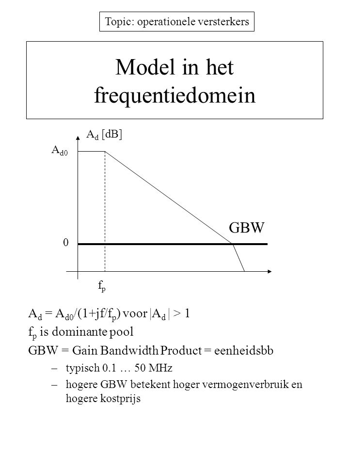 Model in het frequentiedomein