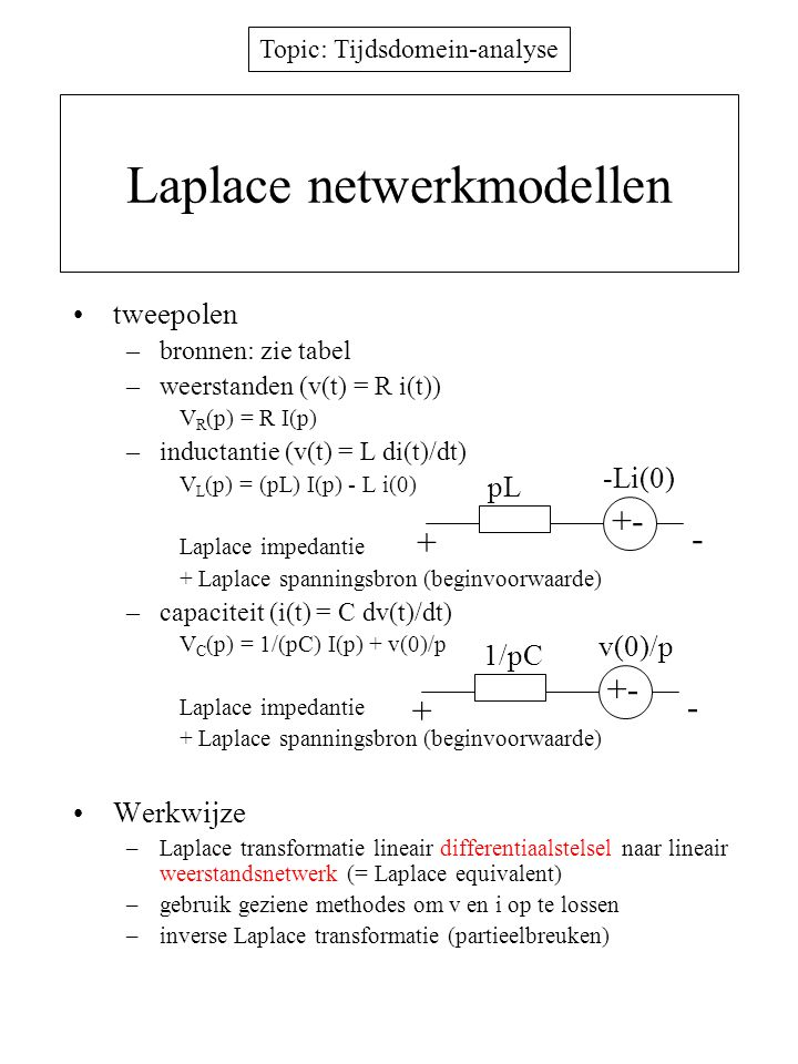 Laplace netwerkmodellen