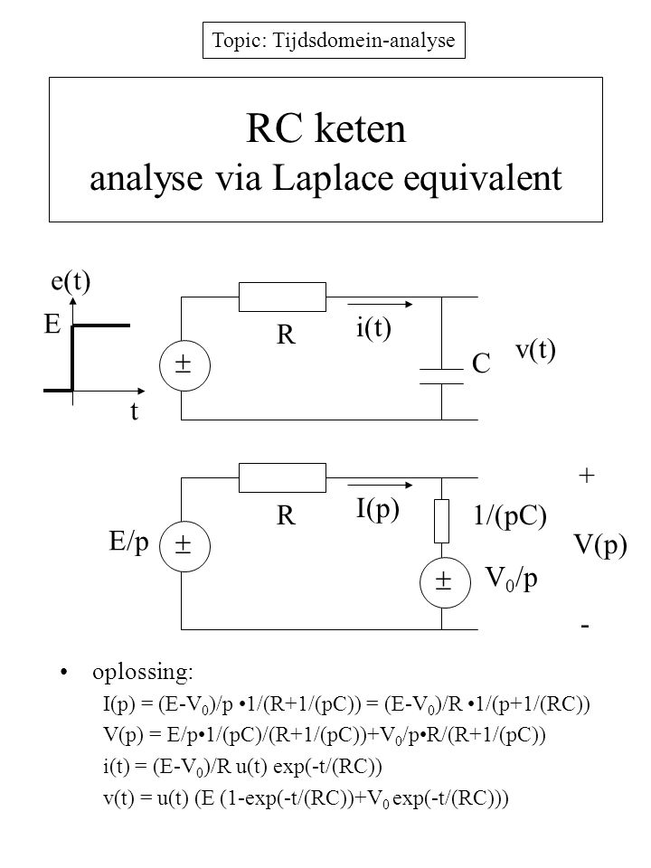 RC keten analyse via Laplace equivalent