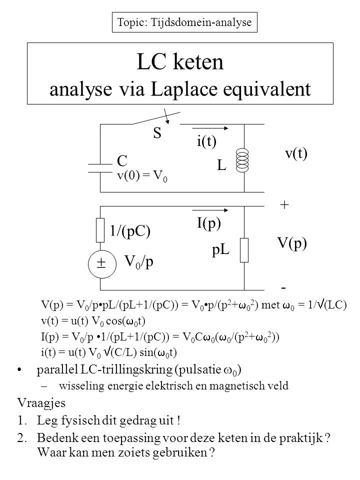 LC keten analyse via Laplace equivalent
