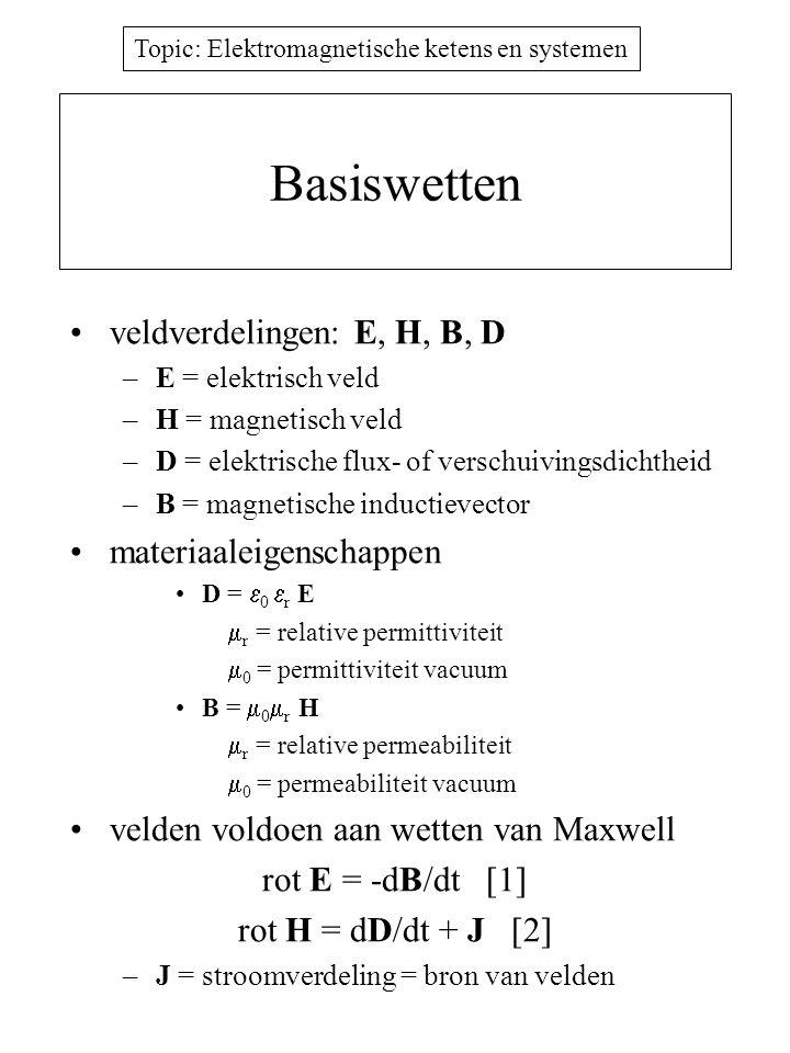 Basiswetten veldverdelingen: E, H, B, D materiaaleigenschappen