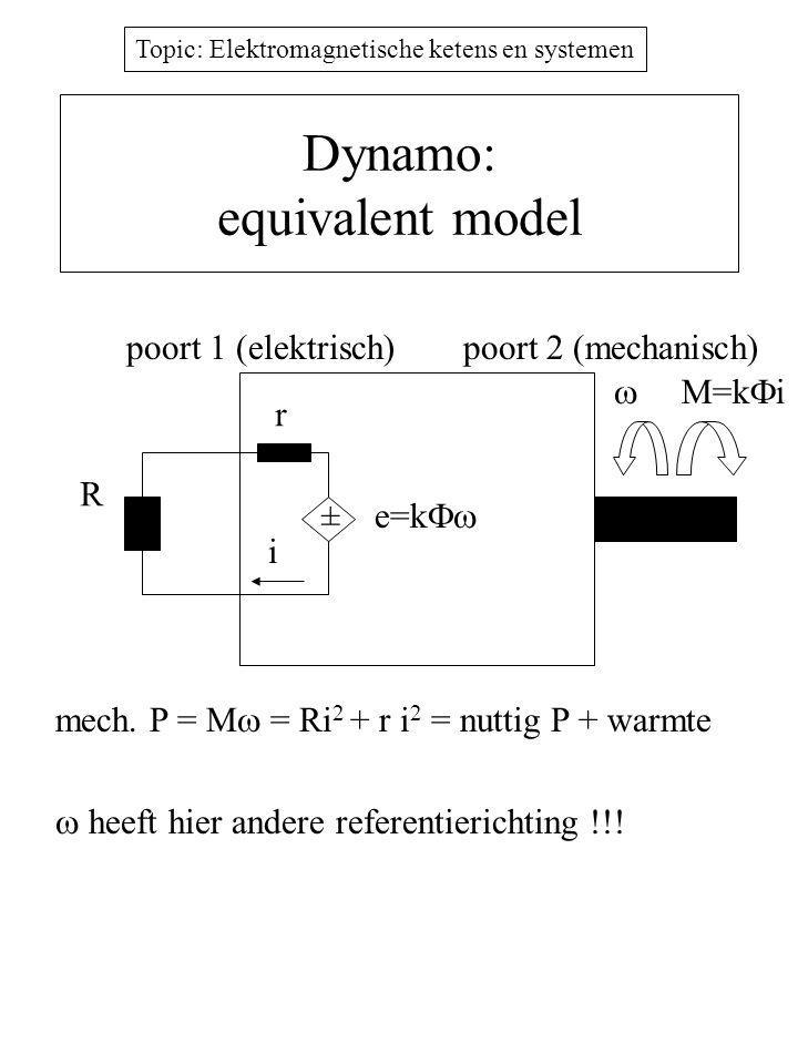 Dynamo: equivalent model