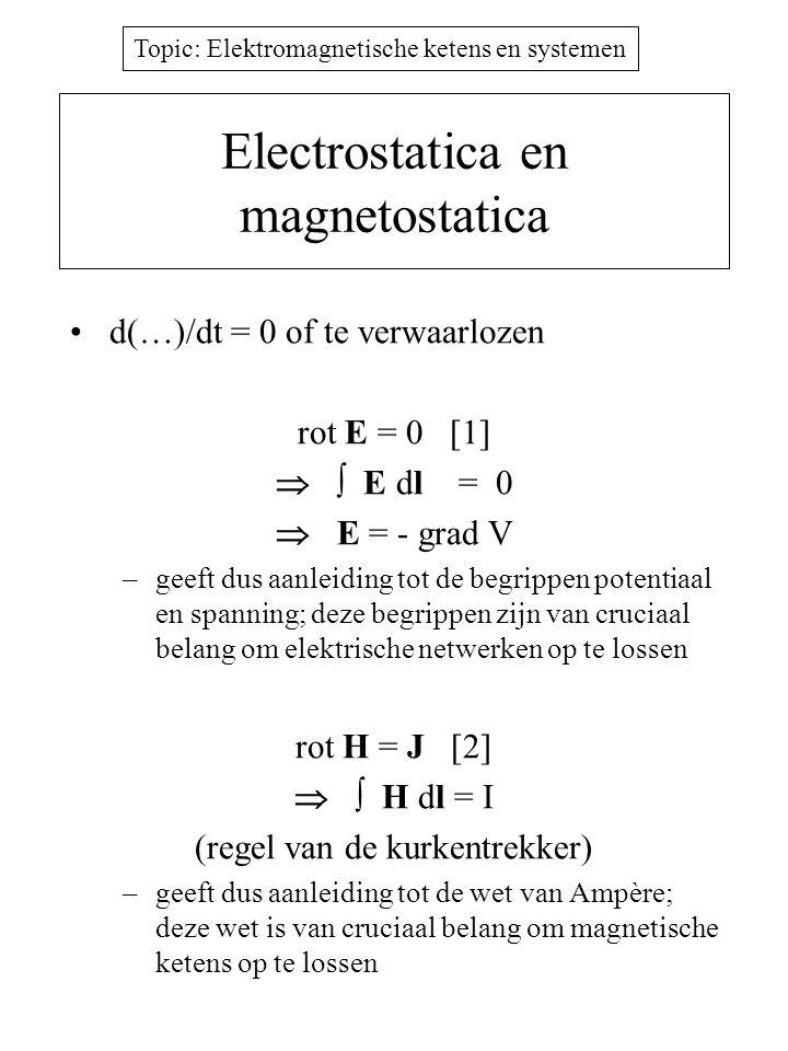 Electrostatica en magnetostatica