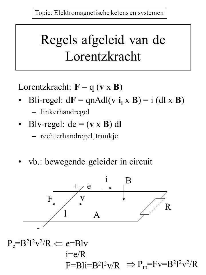 Regels afgeleid van de Lorentzkracht