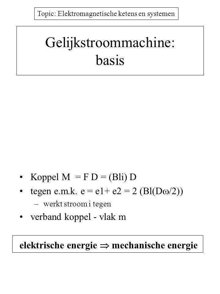 Gelijkstroommachine: basis