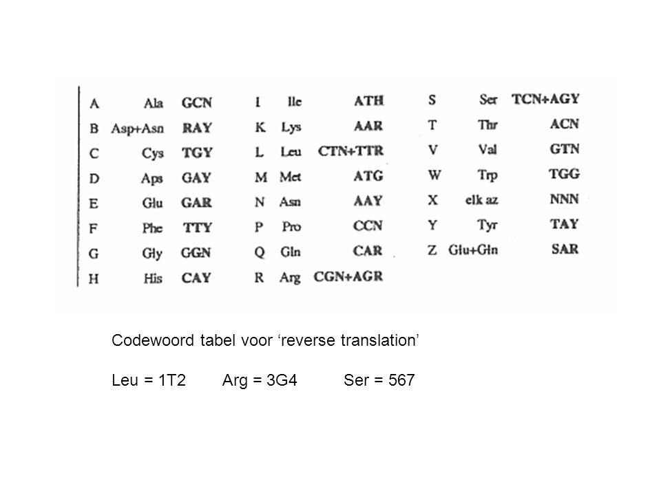 Codewoord tabel voor 'reverse translation'