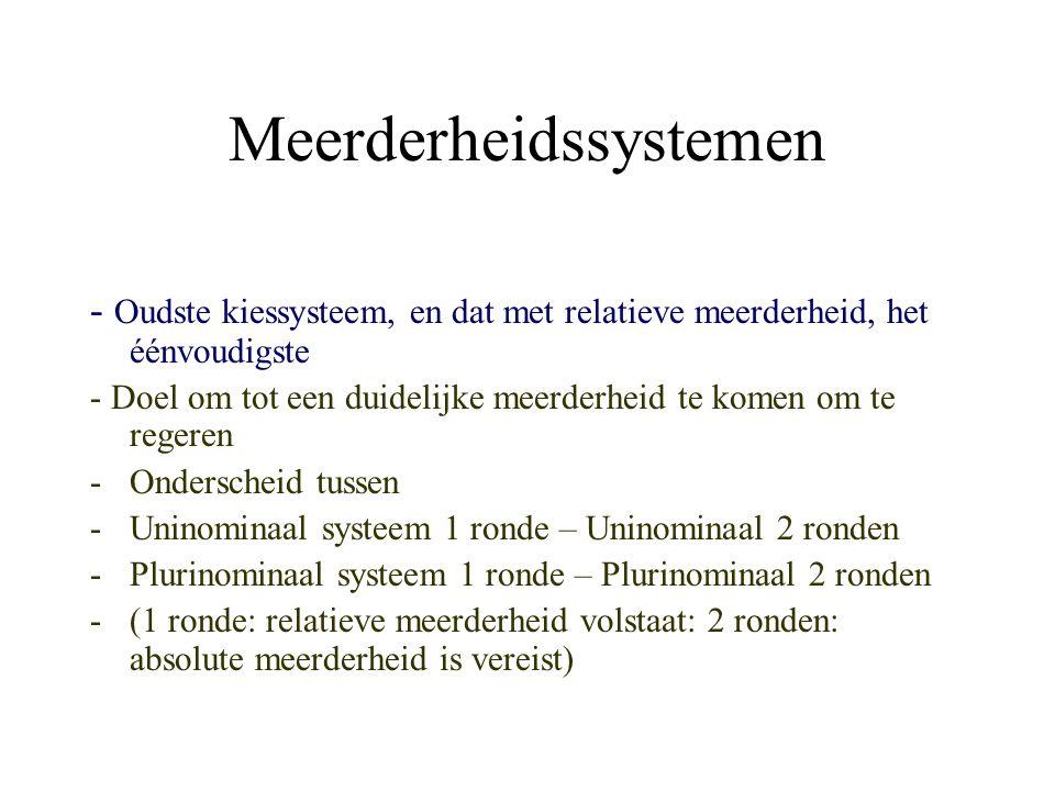 Meerderheidssystemen