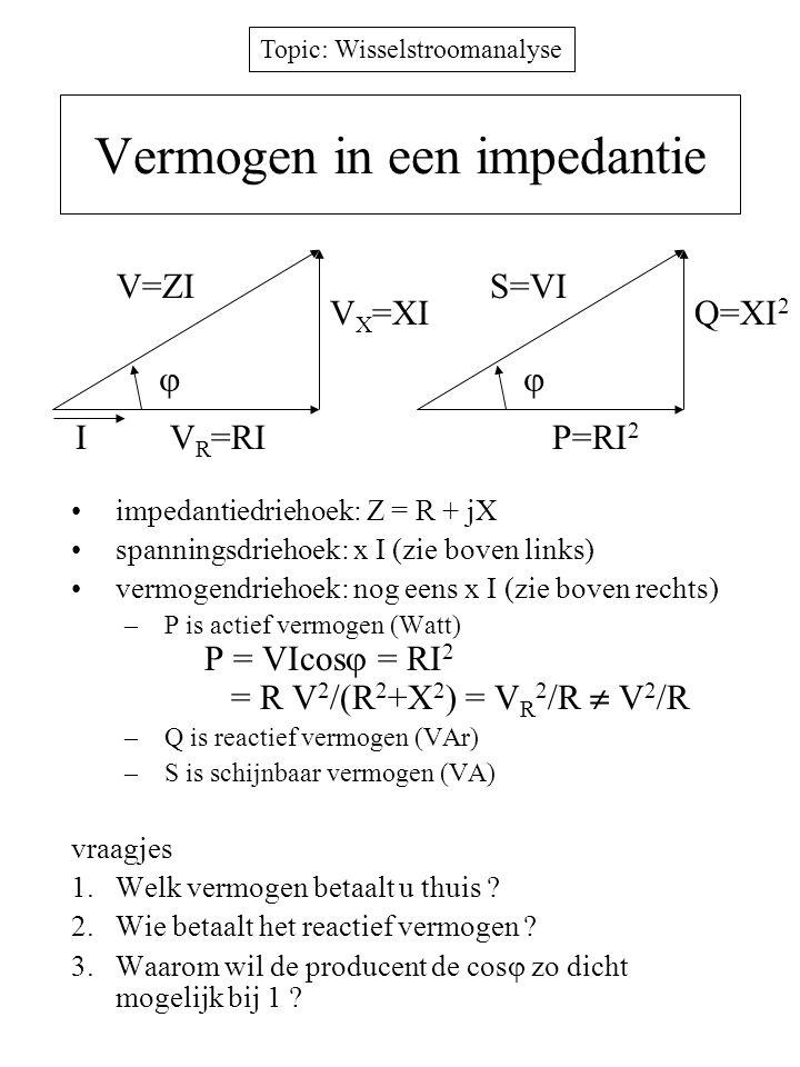 Vermogen in een impedantie