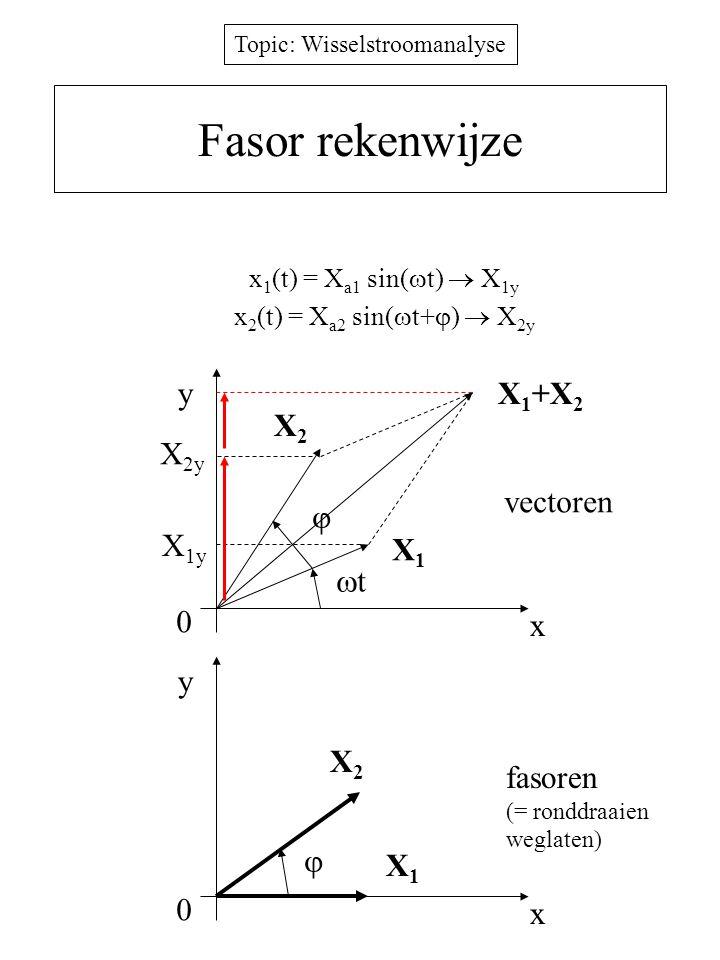 Fasor rekenwijze y X1+X2 X2 X2y vectoren  X1y X1 t x y X2 fasoren 
