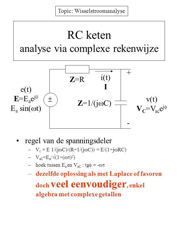RC keten analyse via complexe rekenwijze