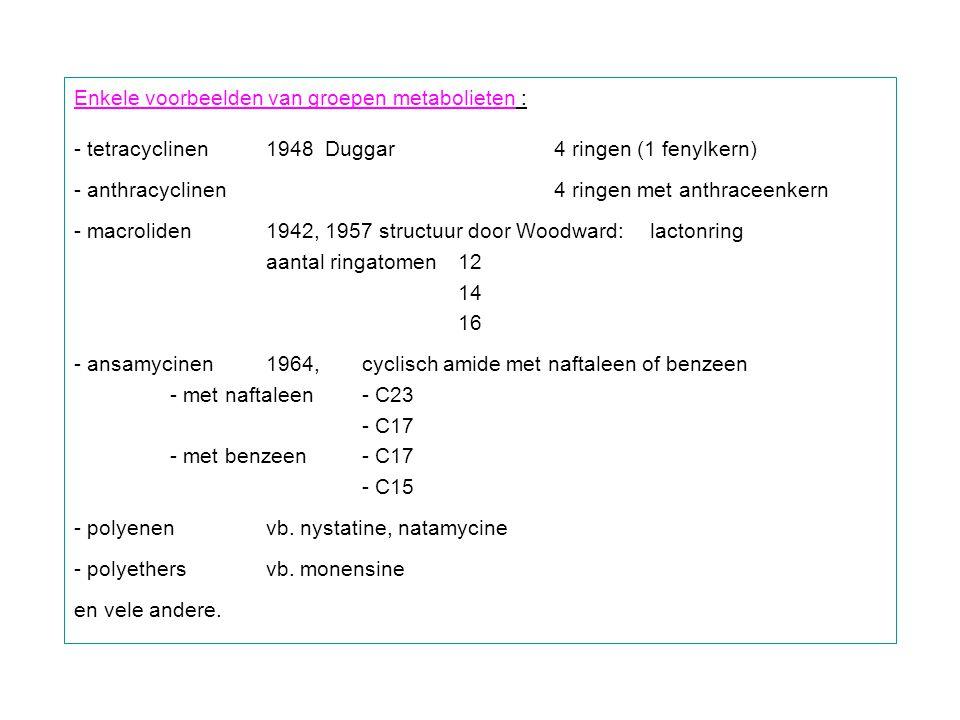 Enkele voorbeelden van groepen metabolieten :
