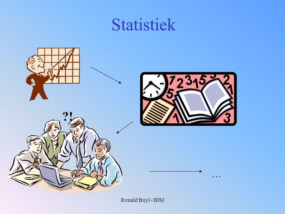 Statistiek ! … Ronald Buyl - BISI