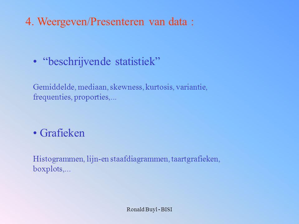 4. Weergeven/Presenteren van data :