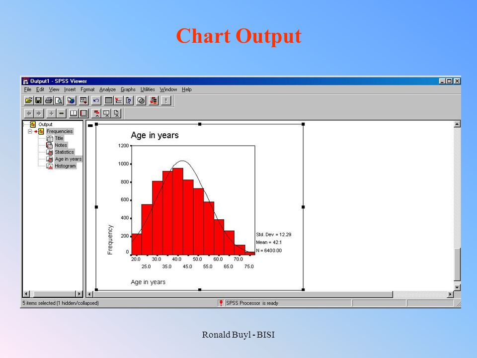 Chart Output Ronald Buyl - BISI