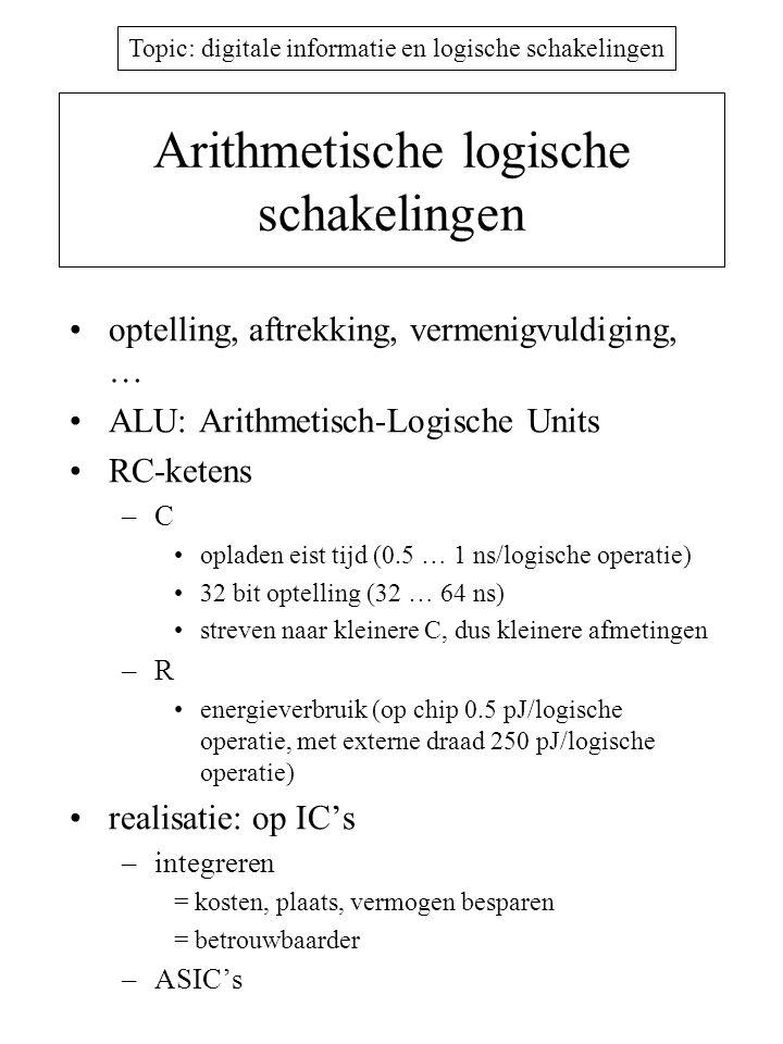 Arithmetische logische schakelingen