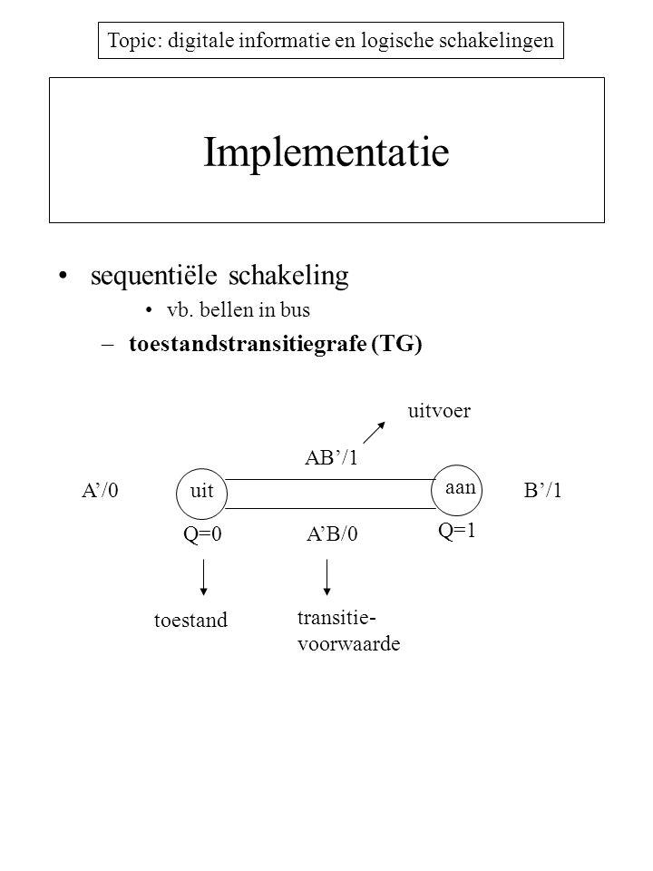 Implementatie sequentiële schakeling toestandstransitiegrafe (TG)