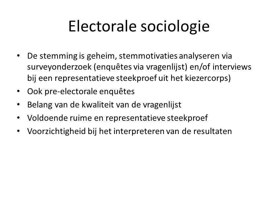 Electorale sociologie