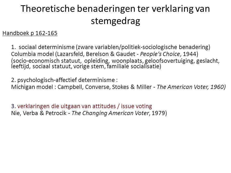 Theoretische benaderingen ter verklaring van stemgedrag
