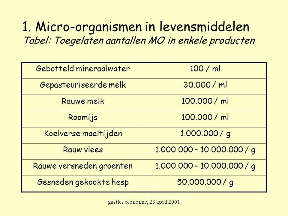1. Micro-organismen in levensmiddelen Tabel: Toegelaten aantallen MO in enkele producten