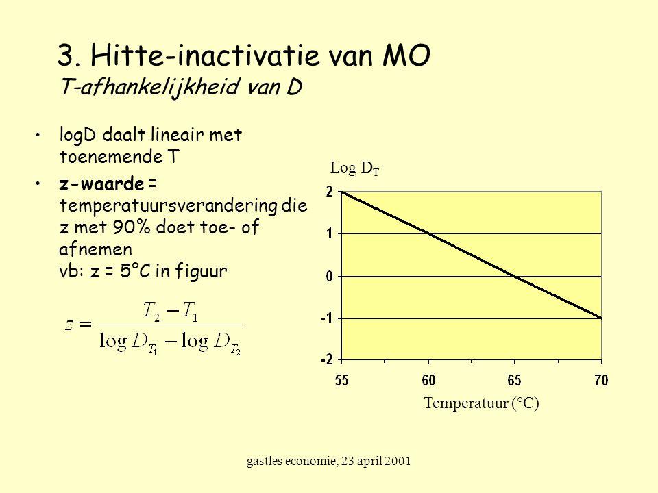3. Hitte-inactivatie van MO T-afhankelijkheid van D