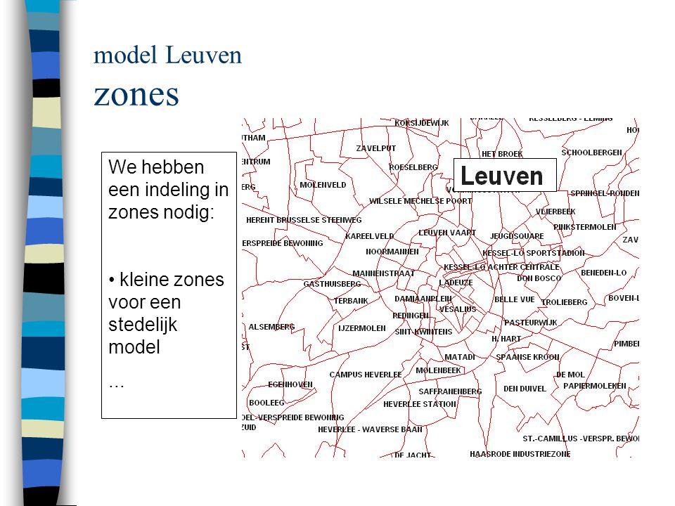 model Leuven zones We hebben een indeling in zones nodig: