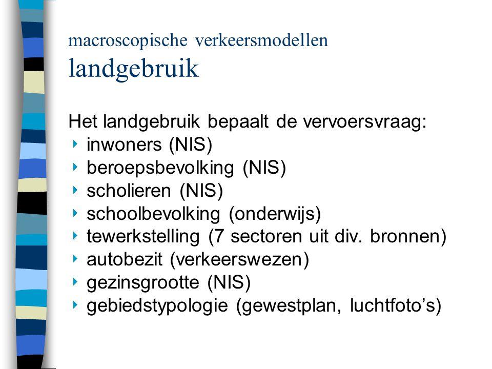 macroscopische verkeersmodellen landgebruik