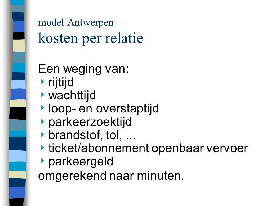 model Antwerpen kosten per relatie
