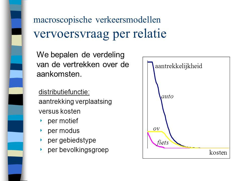 macroscopische verkeersmodellen vervoersvraag per relatie