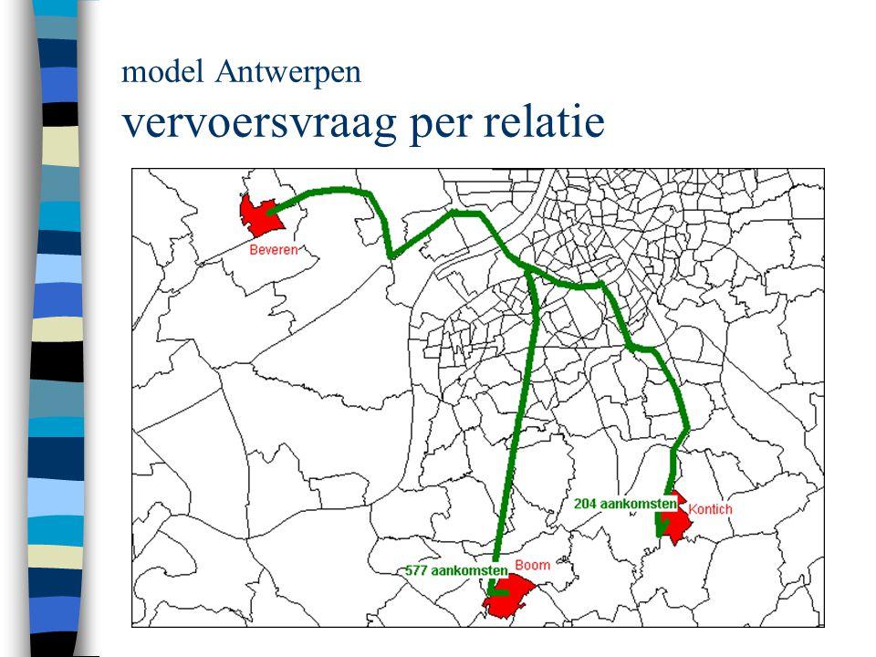 model Antwerpen vervoersvraag per relatie