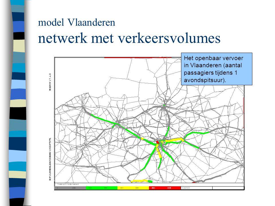 model Vlaanderen netwerk met verkeersvolumes