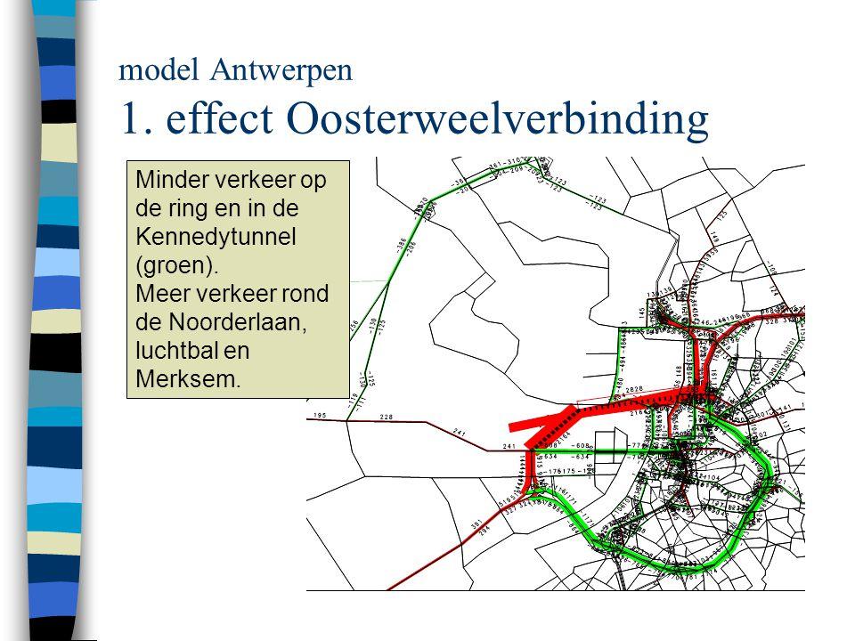model Antwerpen 1. effect Oosterweelverbinding