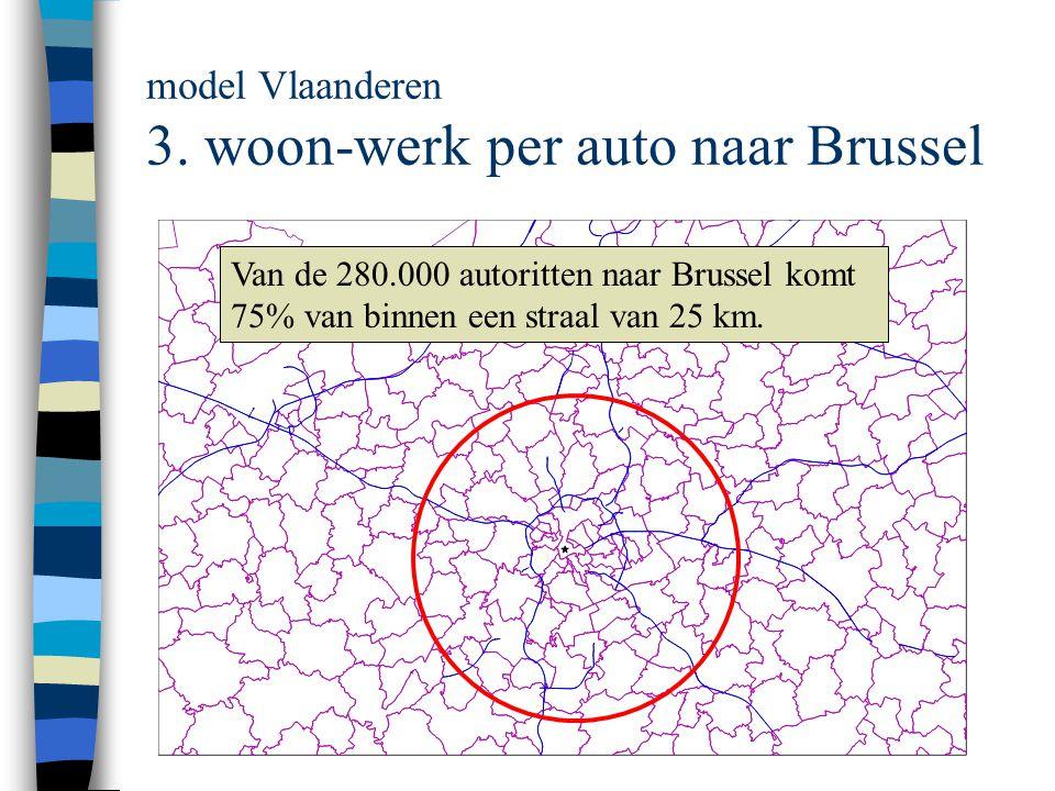 model Vlaanderen 3. woon-werk per auto naar Brussel