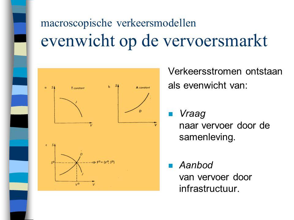 macroscopische verkeersmodellen evenwicht op de vervoersmarkt