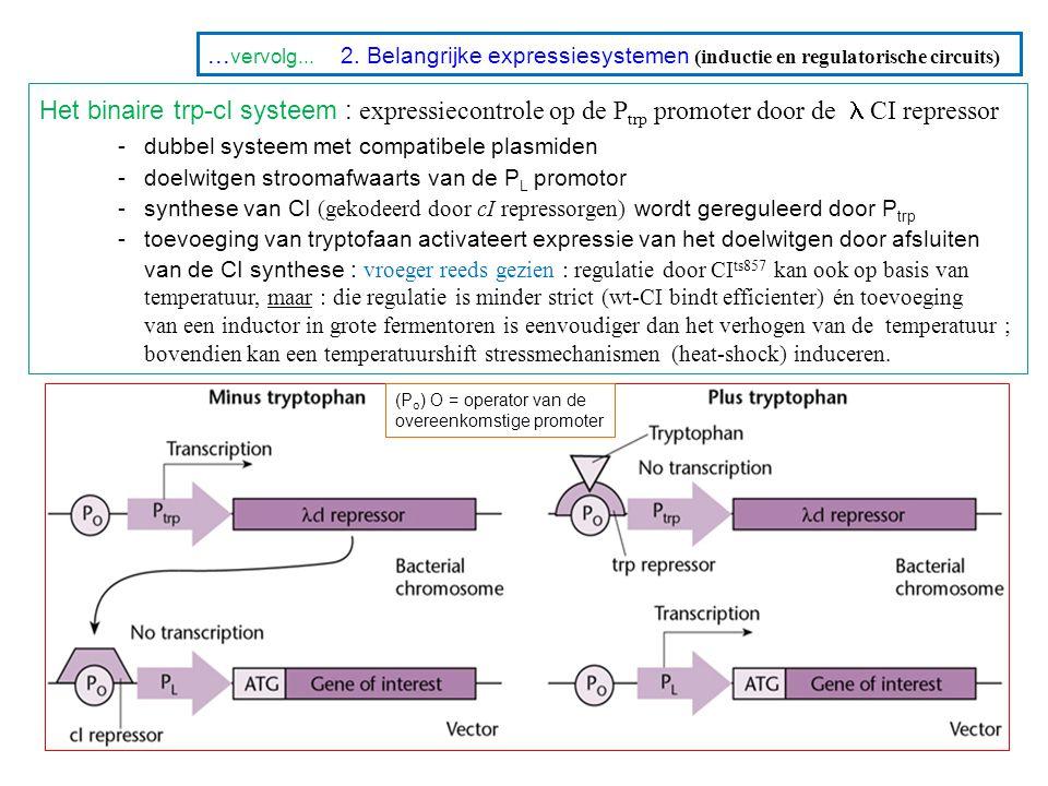 ...vervolg... 2. Belangrijke expressiesystemen (inductie en regulatorische circuits)