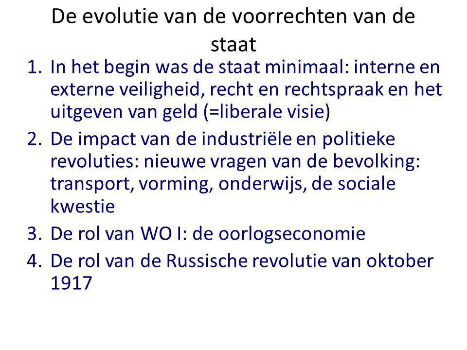 De evolutie van de voorrechten van de staat