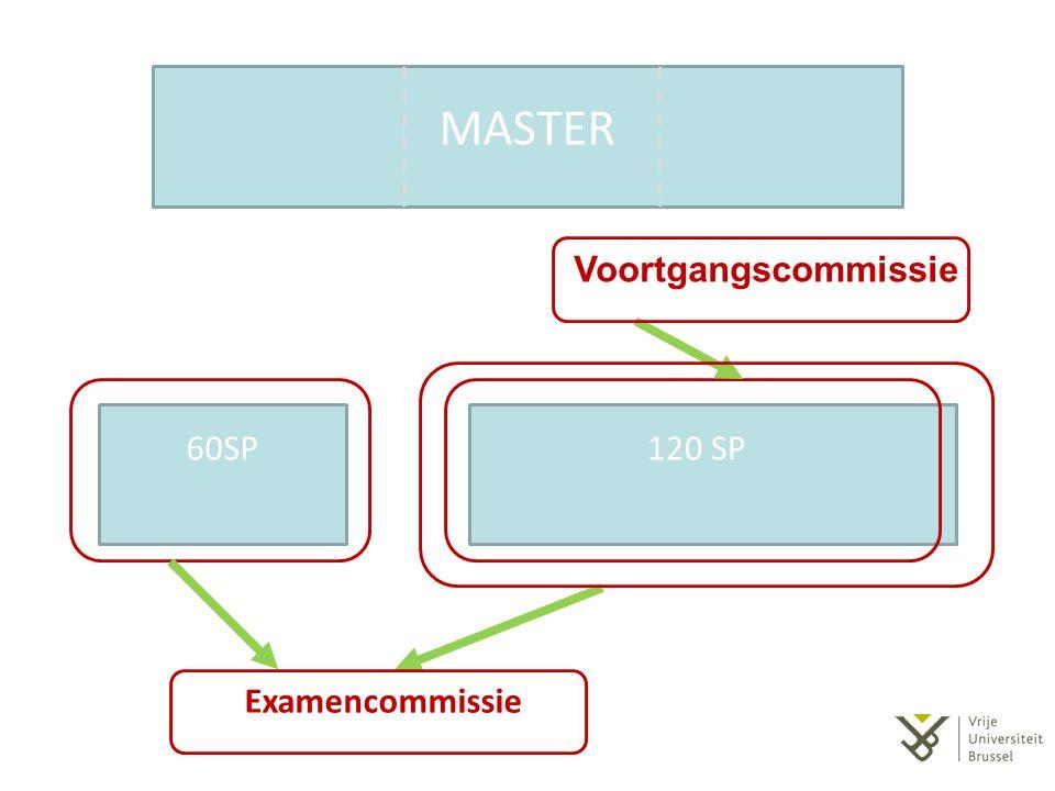 MASTER Voortgangscommissie 60SP 120 SP Examencommissie
