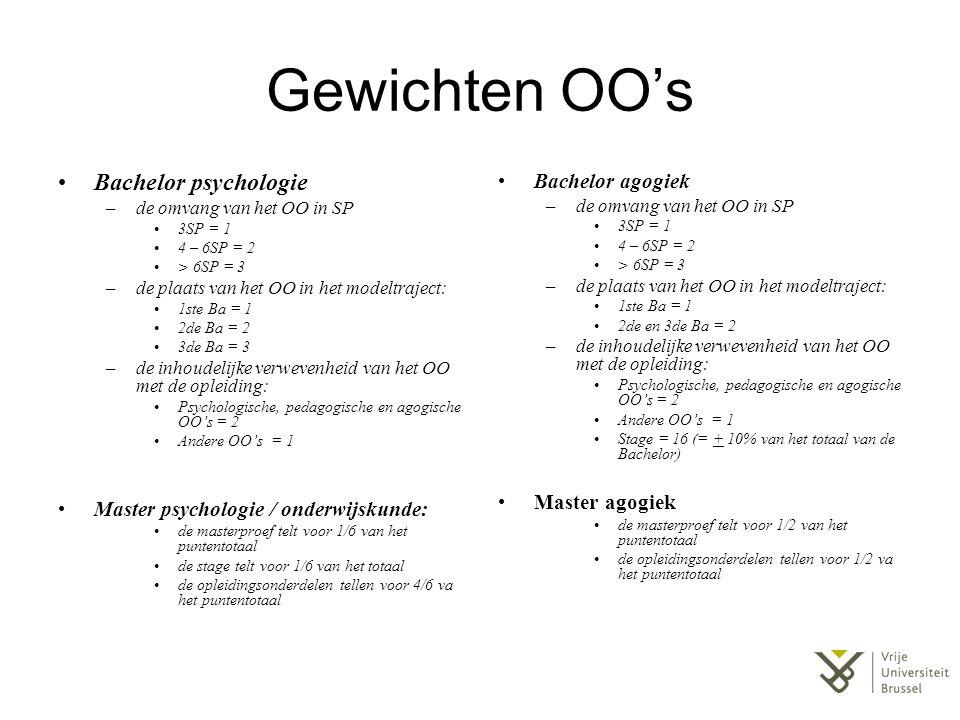 Gewichten OO's Bachelor psychologie Bachelor agogiek Master agogiek