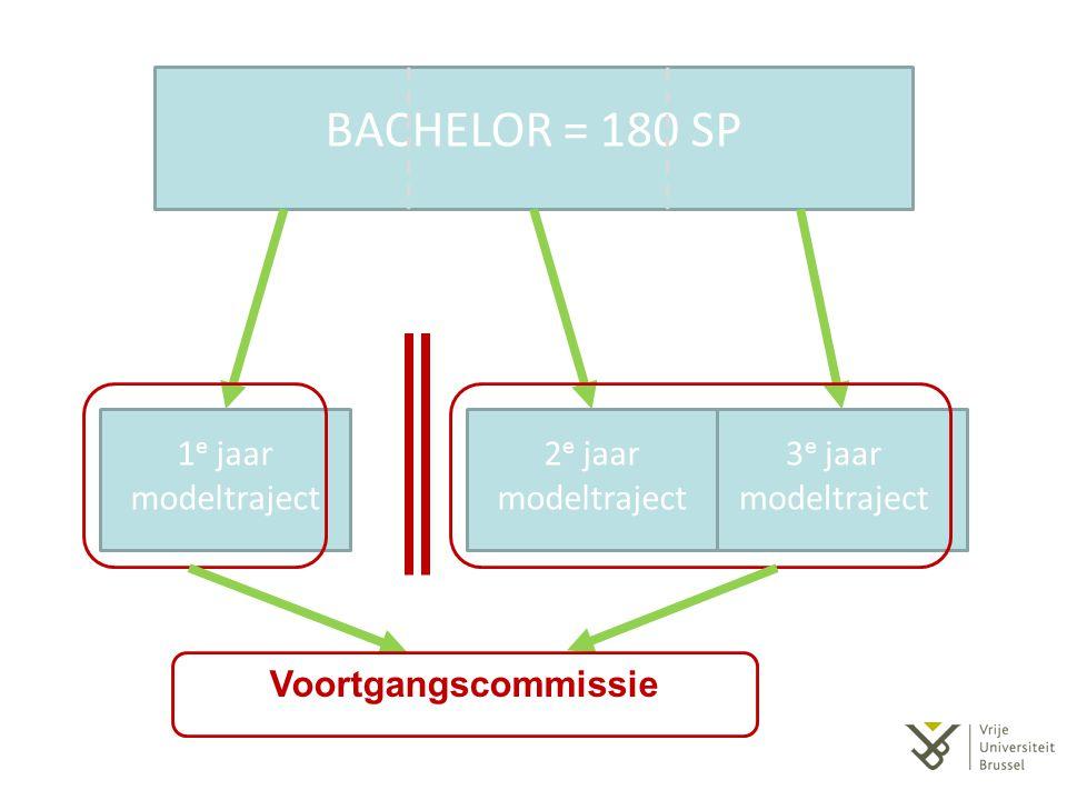 BACHELOR = 180 SP 1e jaar modeltraject 2e jaar modeltraject