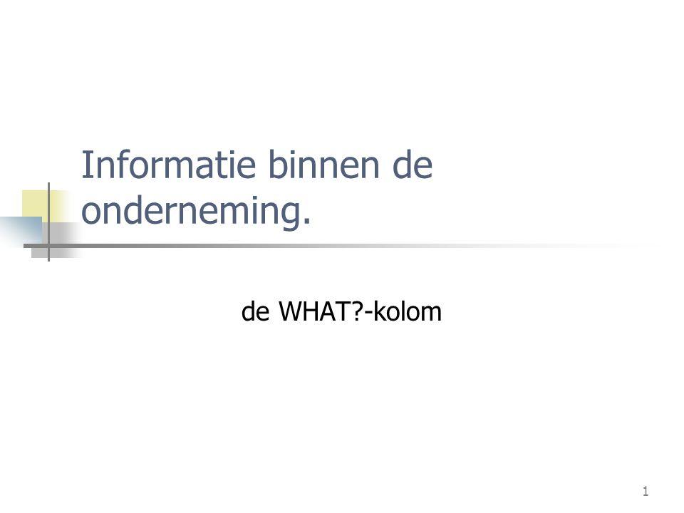 Informatie binnen de onderneming.
