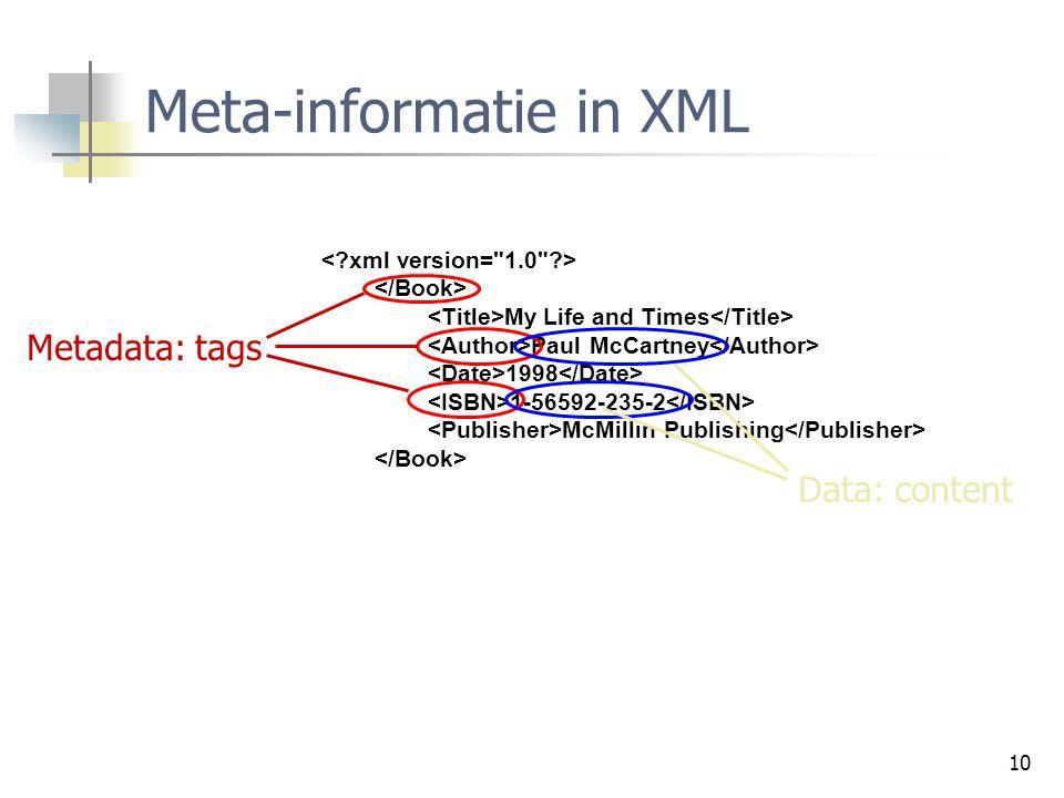 Meta-informatie in XML