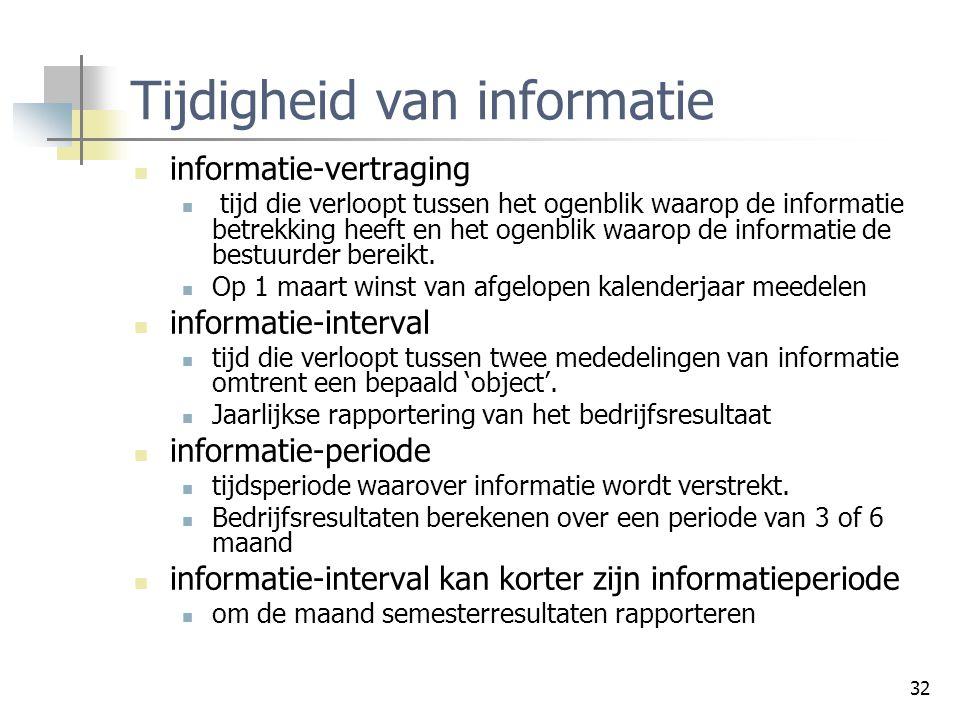 Tijdigheid van informatie
